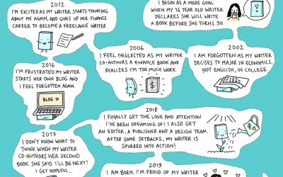 This Messy Mobile Life; the Backstory Behind the Book